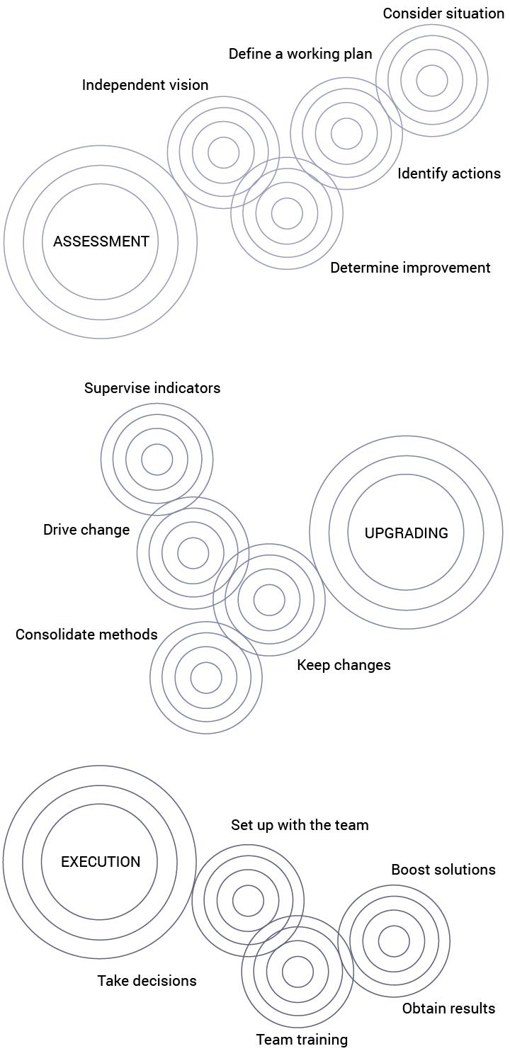 infografia mejora idelab en-03